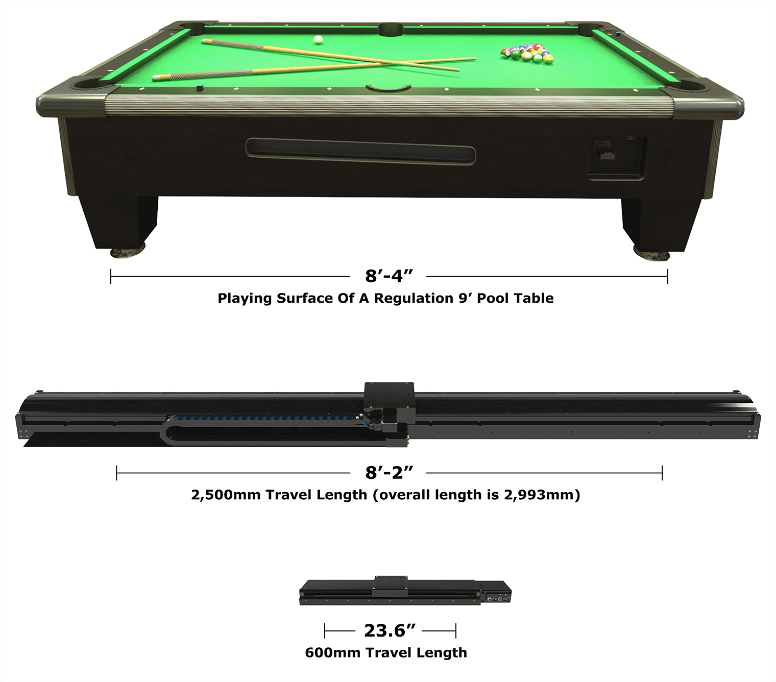 Illustration comparing the length of a 2,500mm travel stage to a 9 foot pool table and a 600mm travel stage
