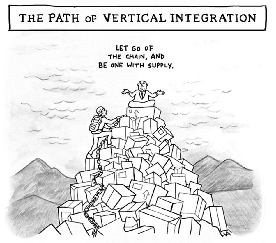 The path to vertical integration: Let go of the chain, and be one with supply. Cartoon of person climbing a mountain of boxes with man meditating at the top.