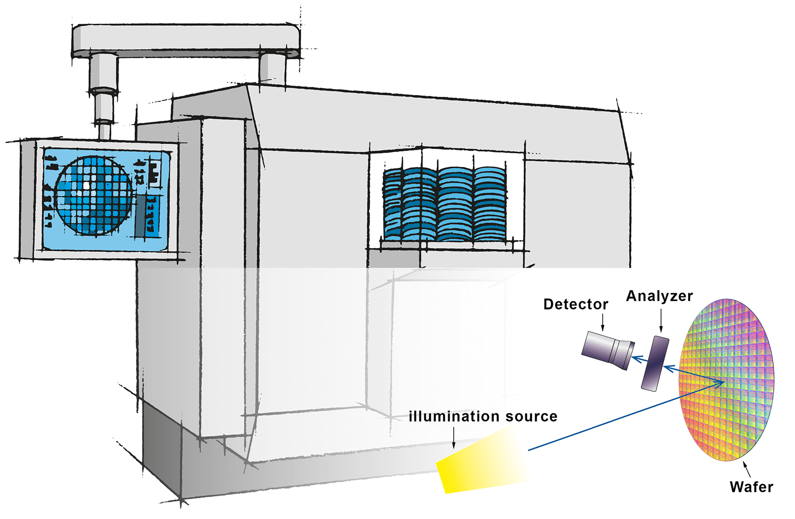 Illustration Example of Semiconductor Wafer Inspection Machine
